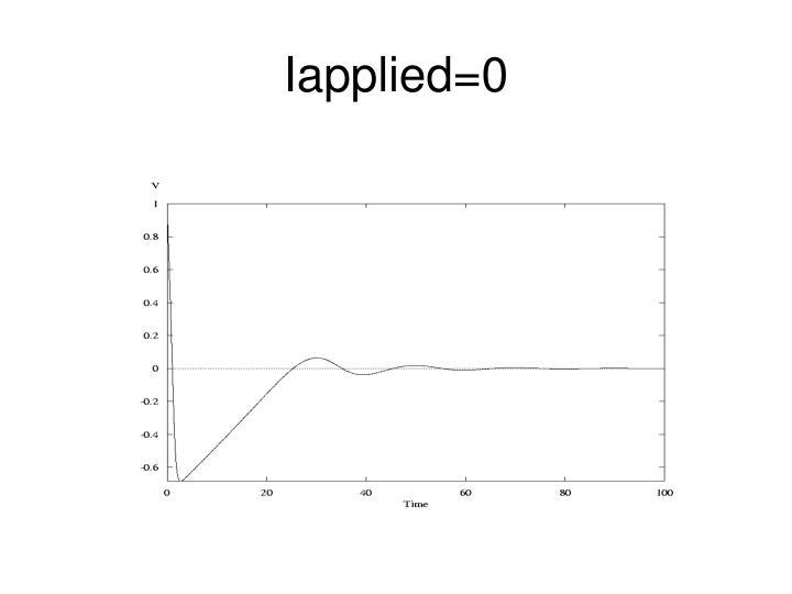 Iapplied=0