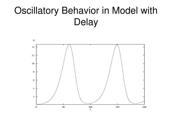 Oscillatory Behavior in Model with Delay