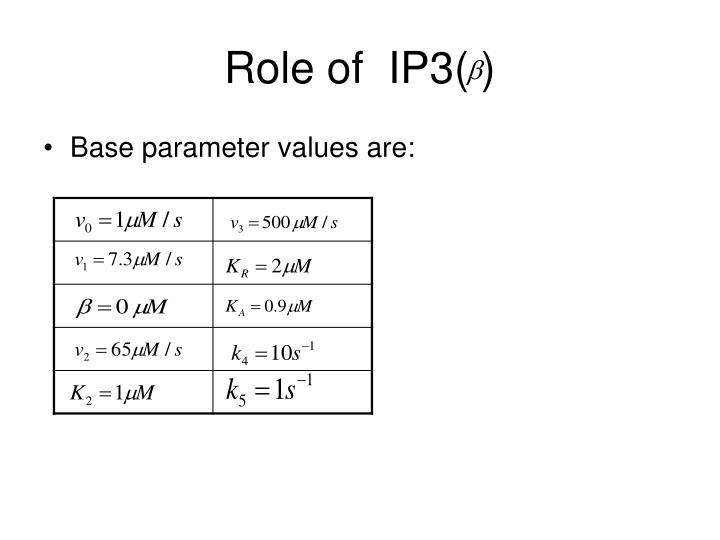 Role of  IP3( )