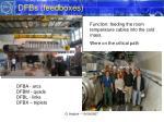 dfbs feedboxes