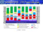 schedule 03 08 lhc project web page