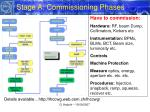 stage a commissioning phases