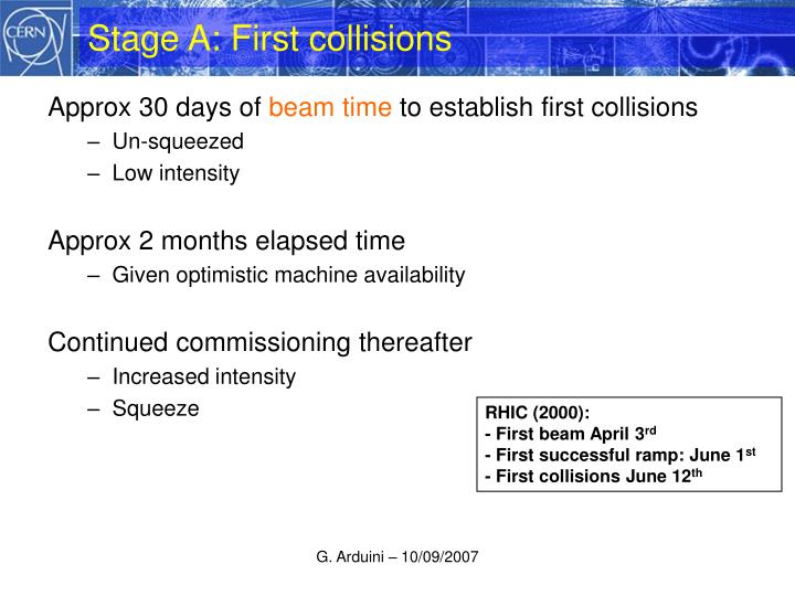 Stage A: First collisions