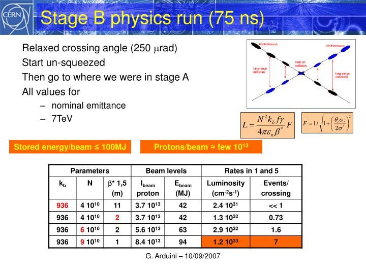 Stage B physics run (75 ns)