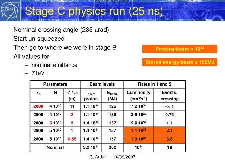 Stage C physics run (25 ns)