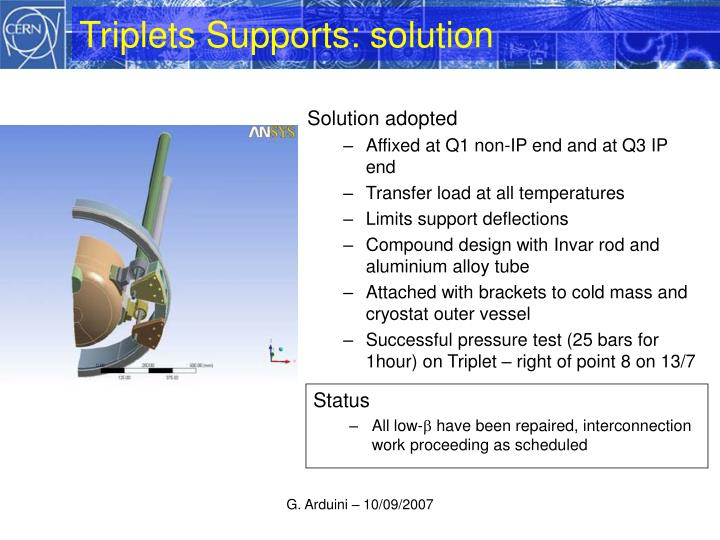 Triplets Supports: solution