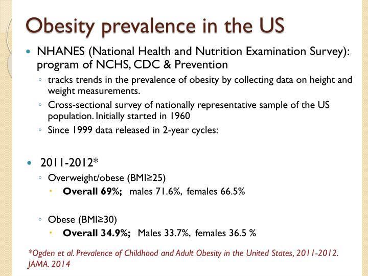Obesity prevalence in the US