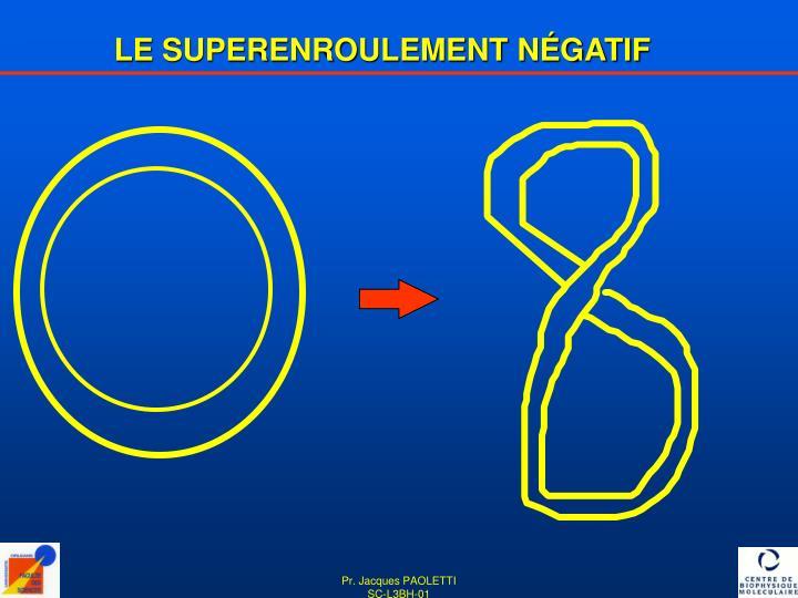 LE SUPERENROULEMENT NÉGATIF