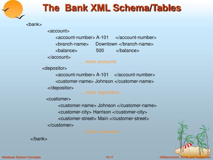 The  Bank XML Schema/Tables