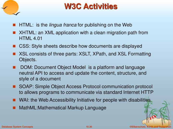 W3C Activities