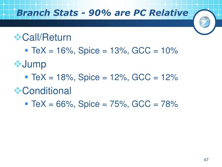 Branch Stats - 90% are PC Relative