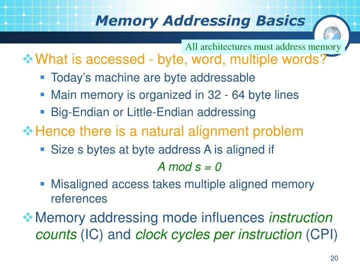 Memory Addressing Basics