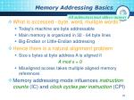 memory addressing basics