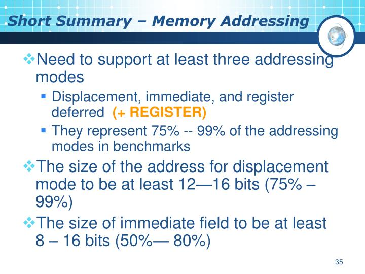 Short Summary – Memory Addressing