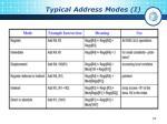 typical address modes i