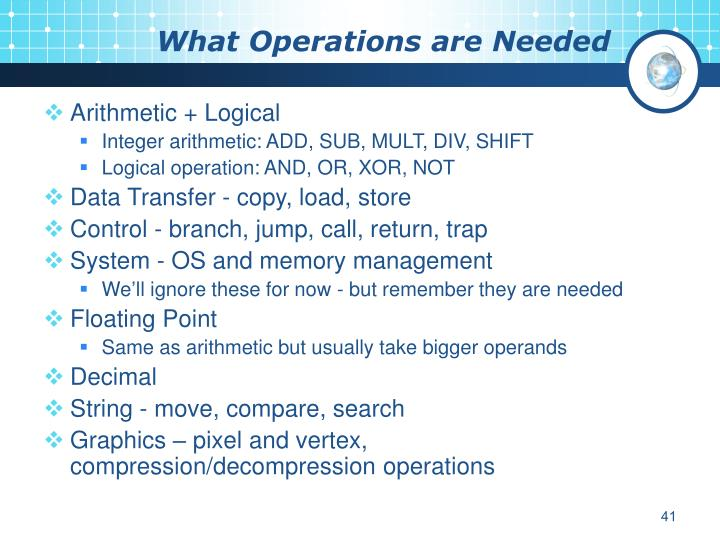 What Operations are Needed