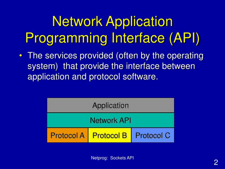 Network application programming interface api