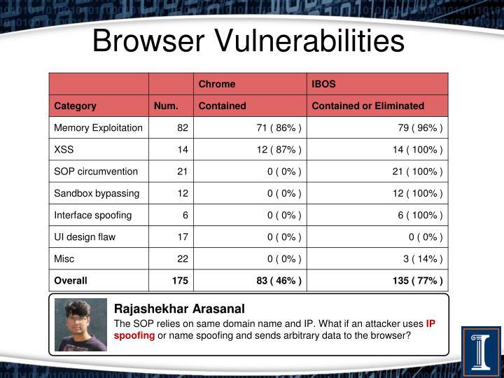 Browser Vulnerabilities