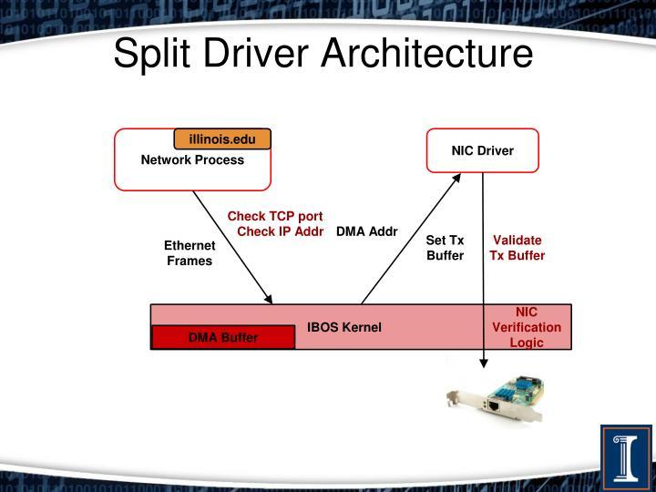 Split Driver Architecture