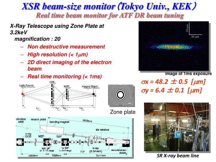 XSR beam-size monitor