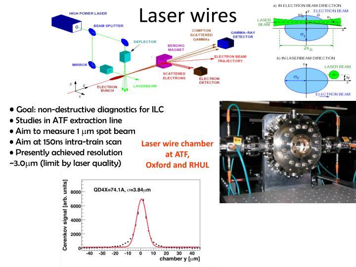 Laser wires