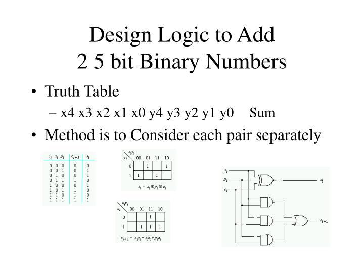 Design Logic to Add