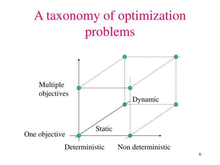 A taxonomy of optimization problems