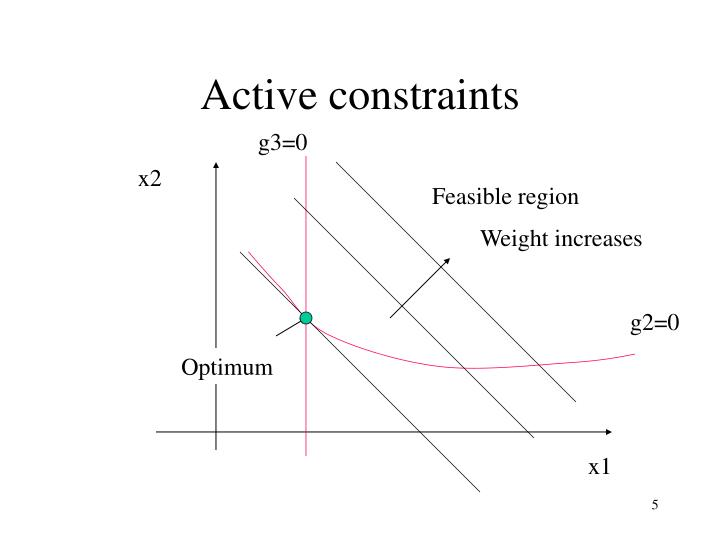 Active constraints