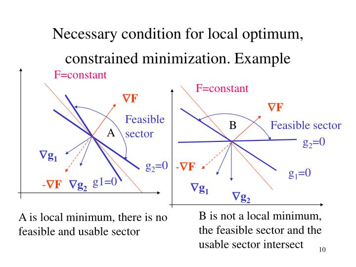 Necessary condition for local optimum, constrained minimization. Example