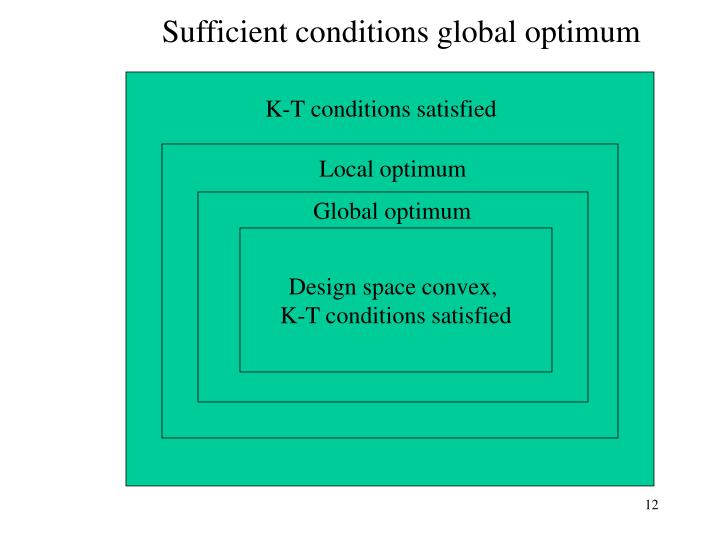 Sufficient conditions global optimum