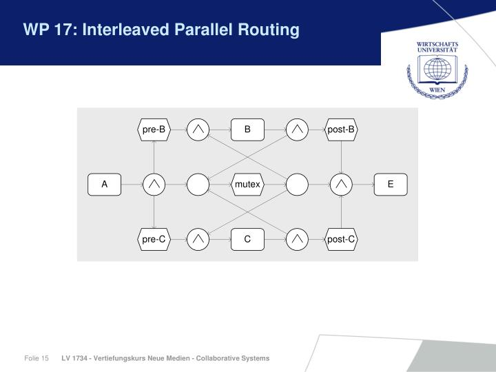 WP 17: Interleaved Parallel Routing