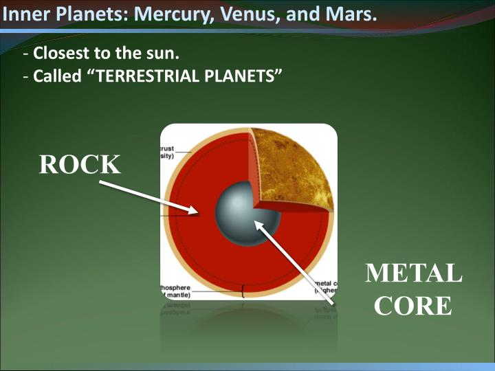 Inner Planets: Mercury, Venus, and Mars.