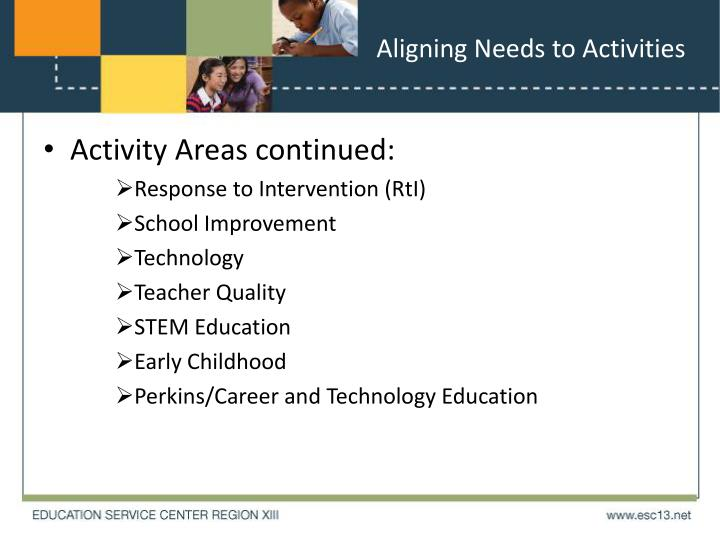 Aligning Needs to Activities