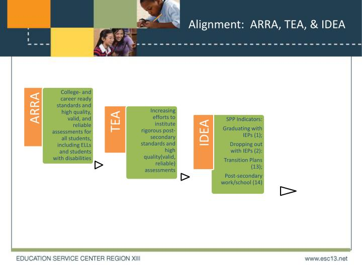 Alignment:  ARRA, TEA, & IDEA