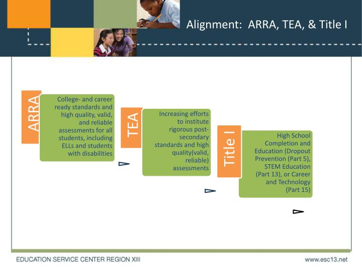 Alignment:  ARRA, TEA, & Title I