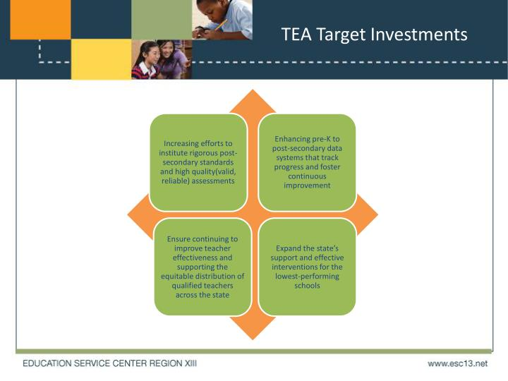 TEA Target Investments