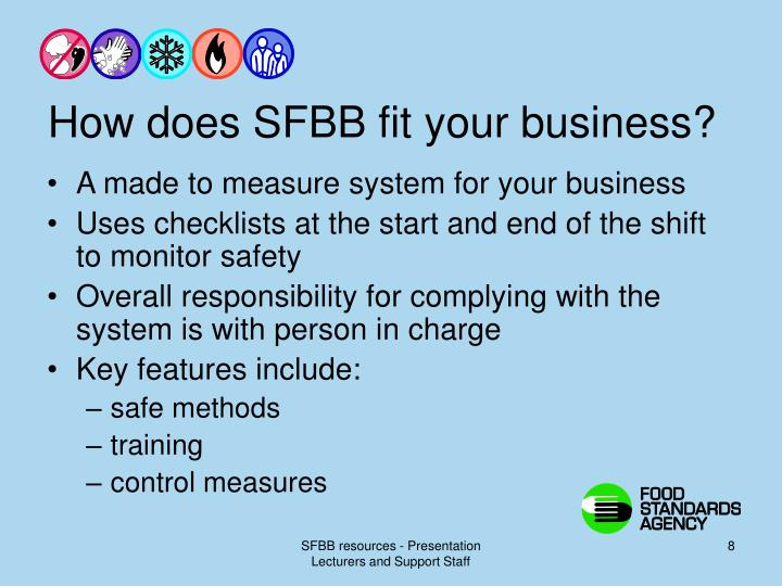 How does SFBB fit your business?