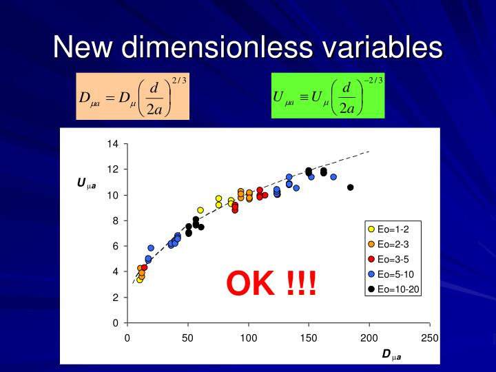 New dimensionless variables