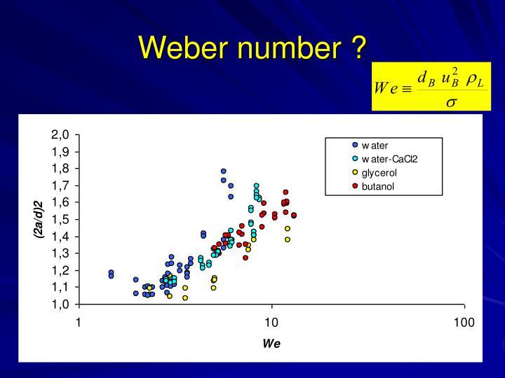 Weber number ?