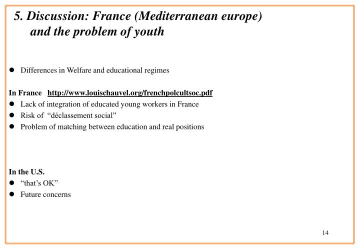 5. Discussion: France (Mediterranean europe)