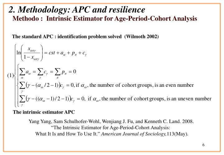 2. Methodology: APC and resilience