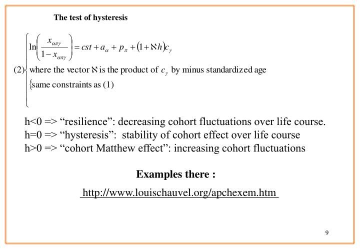 The test of hysteresis