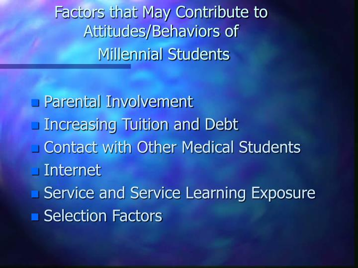 Factors that May Contribute to Attitudes/Behaviors of
