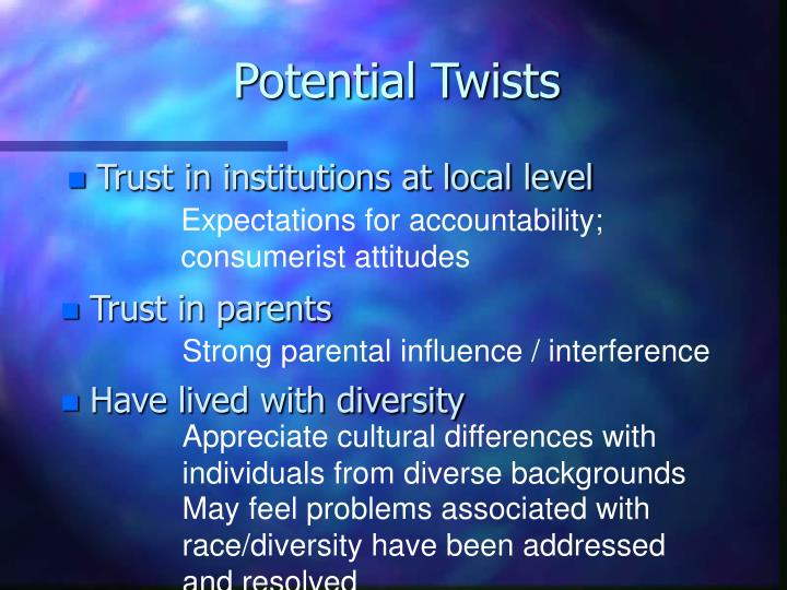 Potential Twists