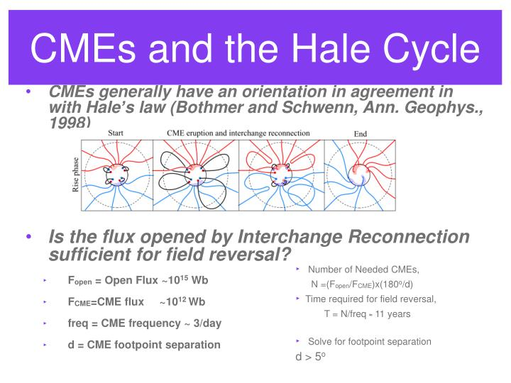 CMEs and the Hale Cycle