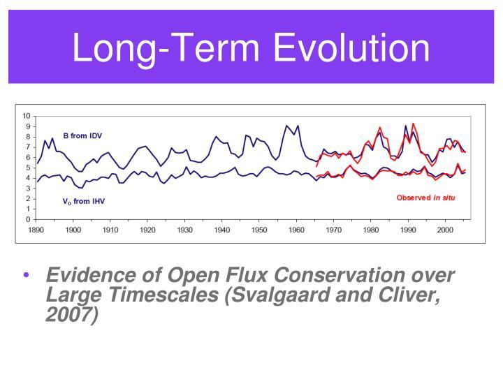 Long-Term Evolution