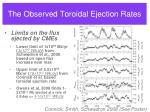 the observed toroidal ejection rates