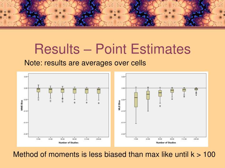 Results – Point Estimates