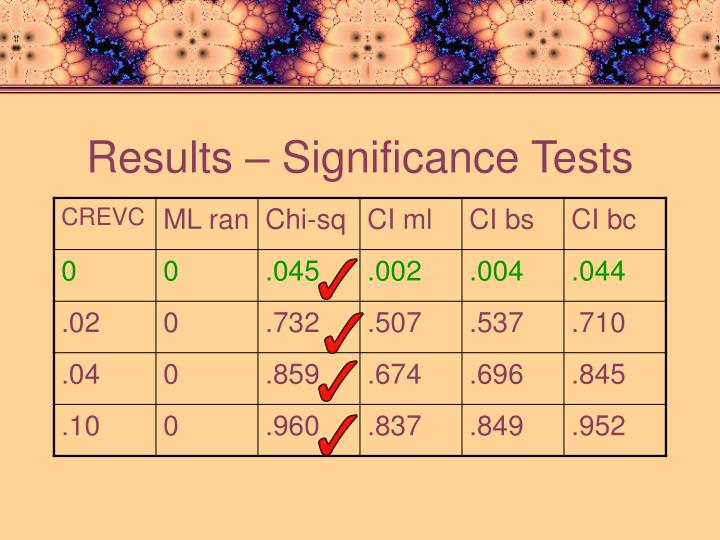 Results – Significance Tests