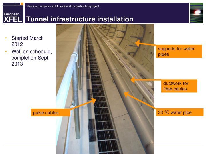 Tunnel infrastructure installation
